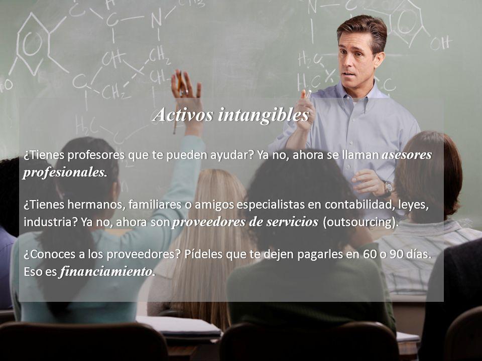 Activos intangiblesActivos intangibles ¿Tienes profesores que te pueden ayudar? Ya no, ahora se llaman asesores profesionales. ¿Tienes hermanos, famil
