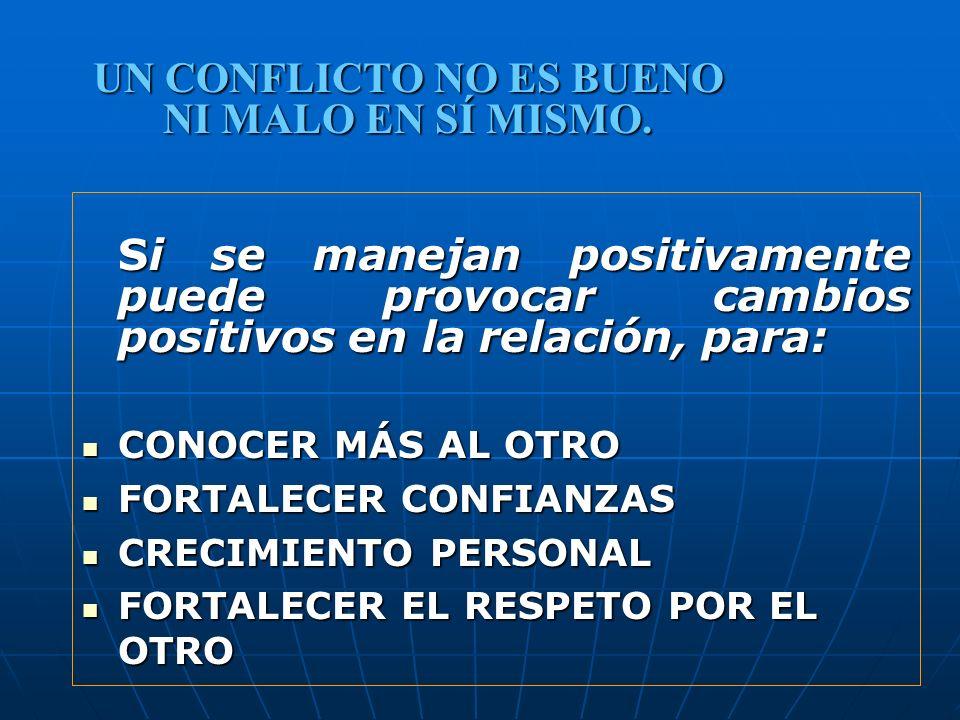 Si se manejan positivamente puede provocar cambios positivos en la relación, para: CONOCER MÁS AL OTRO CONOCER MÁS AL OTRO FORTALECER CONFIANZAS FORTA