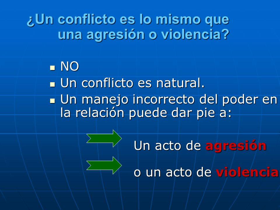 ¿Un conflicto es lo mismo que una agresión o violencia? NO NO Un conflicto es natural. Un conflicto es natural. Un manejo incorrecto del poder en la r