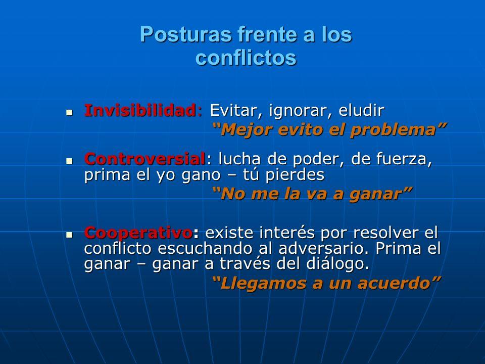 Posturas frente a los conflictos Invisibilidad: Evitar, ignorar, eludir Invisibilidad: Evitar, ignorar, eludir Mejor evito el problema Controversial: