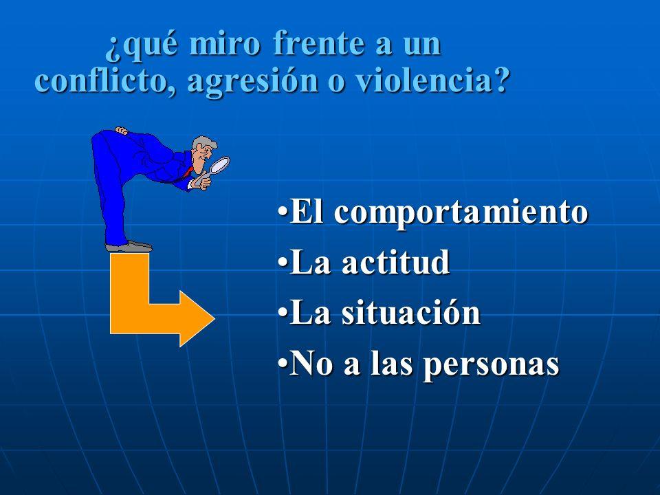 El comportamientoEl comportamiento La actitudLa actitud La situaciónLa situación No a las personasNo a las personas ¿qué miro frente a un conflicto, a