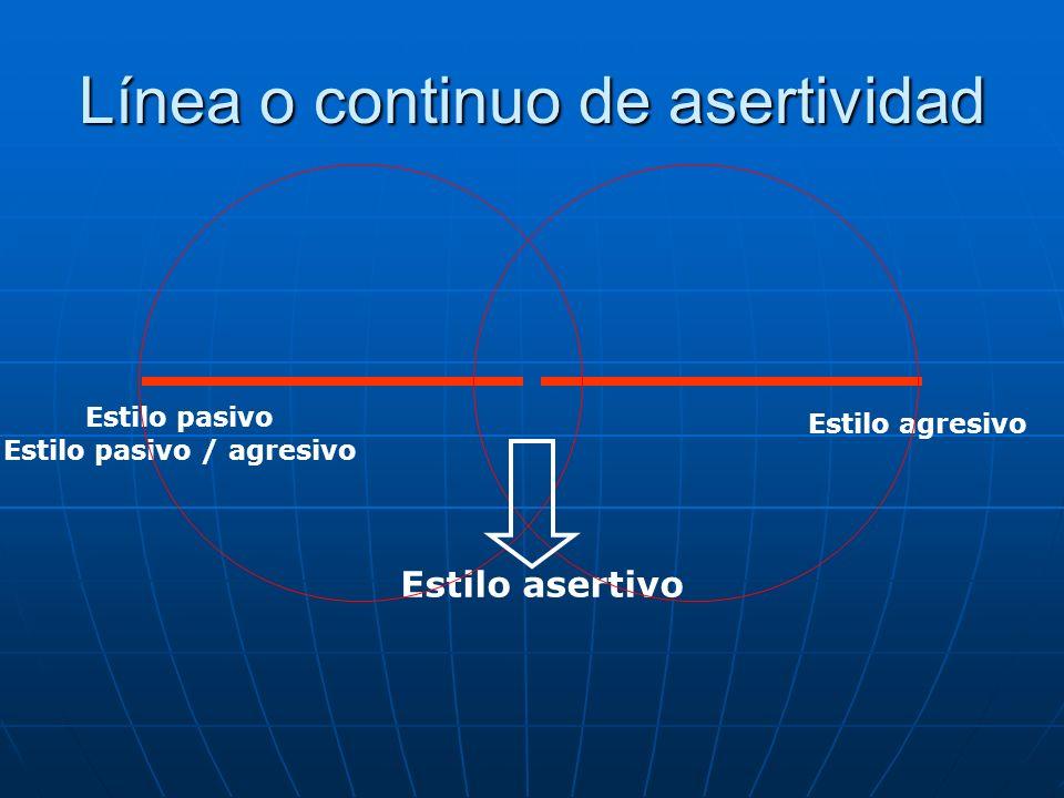 Línea o continuo de asertividad Estilo pasivo Estilo pasivo / agresivo Estilo asertivo Estilo agresivo