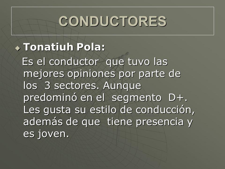 CONDUCTORES Tonatiuh Pola: Tonatiuh Pola: Es el conductor que tuvo las mejores opiniones por parte de los 3 sectores.