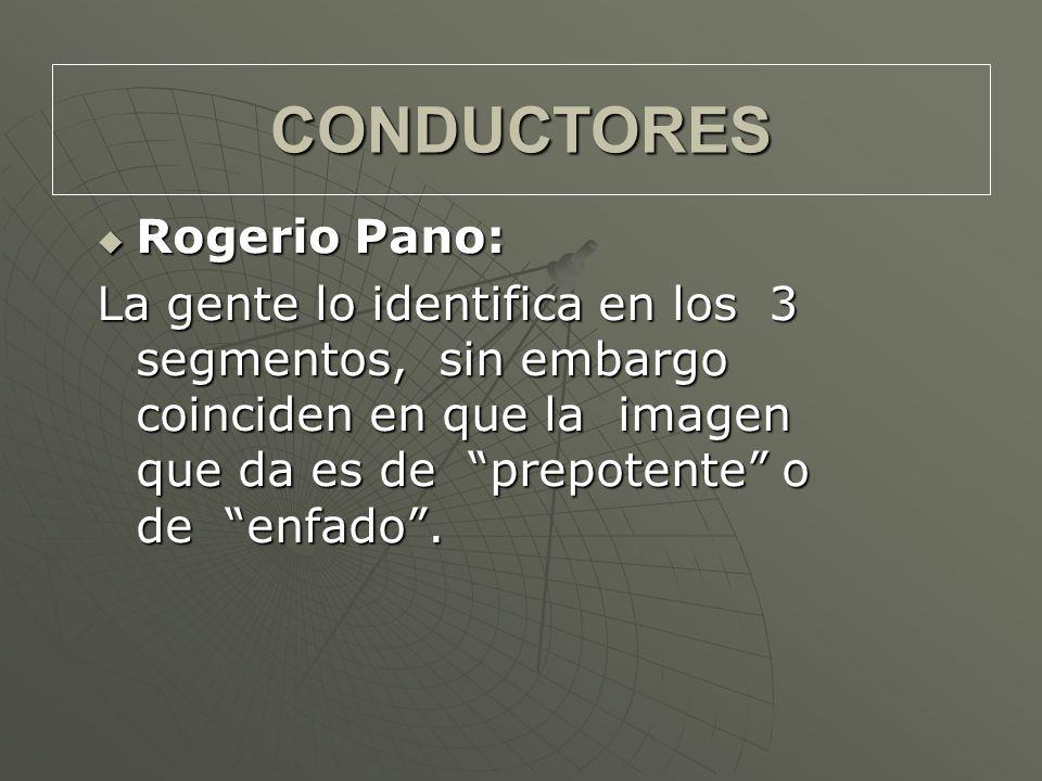 Rogerio Pano: Rogerio Pano: La gente lo identifica en los 3 segmentos, sin embargo coinciden en que la imagen que da es de prepotente o de enfado.