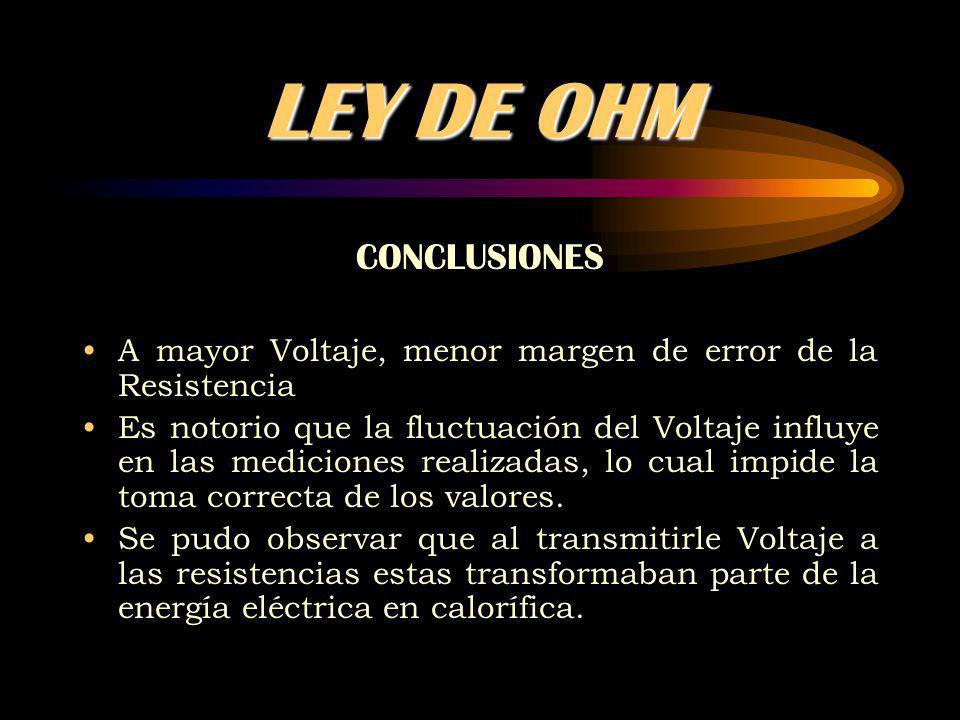 LEY DE OHM CONCLUSIONES A mayor Voltaje, menor margen de error de la Resistencia Es notorio que la fluctuación del Voltaje influye en las mediciones realizadas, lo cual impide la toma correcta de los valores.