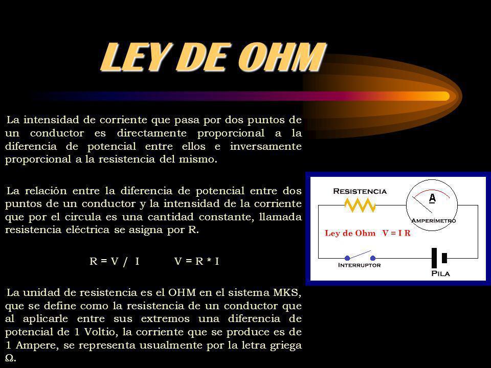 LEY DE OHM La intensidad de corriente que pasa por dos puntos de un conductor es directamente proporcional a la diferencia de potencial entre ellos e inversamente proporcional a la resistencia del mismo.