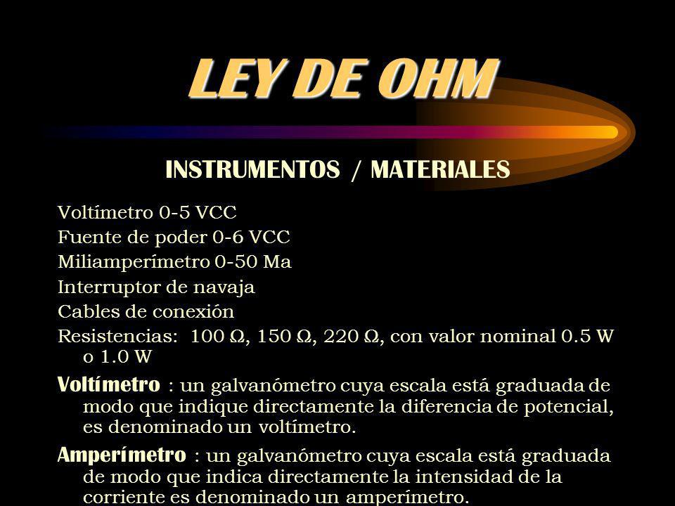 LEY DE OHM INSTRUMENTOS / MATERIALES Voltímetro 0-5 VCC Fuente de poder 0-6 VCC Miliamperímetro 0-50 Ma Interruptor de navaja Cables de conexión Resistencias: 100 Ω, 150 Ω, 220 Ω, con valor nominal 0.5 W o 1.0 W Voltímetro : un galvanómetro cuya escala está graduada de modo que indique directamente la diferencia de potencial, es denominado un voltímetro.