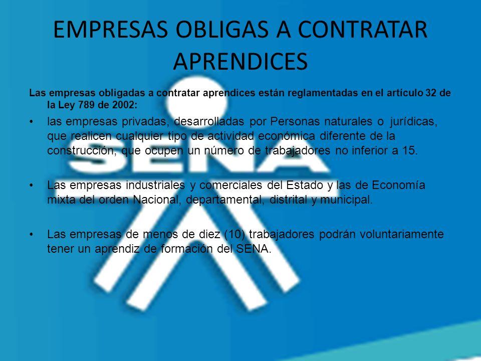 EMPRESAS OBLIGAS A CONTRATAR APRENDICES Las empresas obligadas a contratar aprendices están reglamentadas en el artículo 32 de la Ley 789 de 2002: las