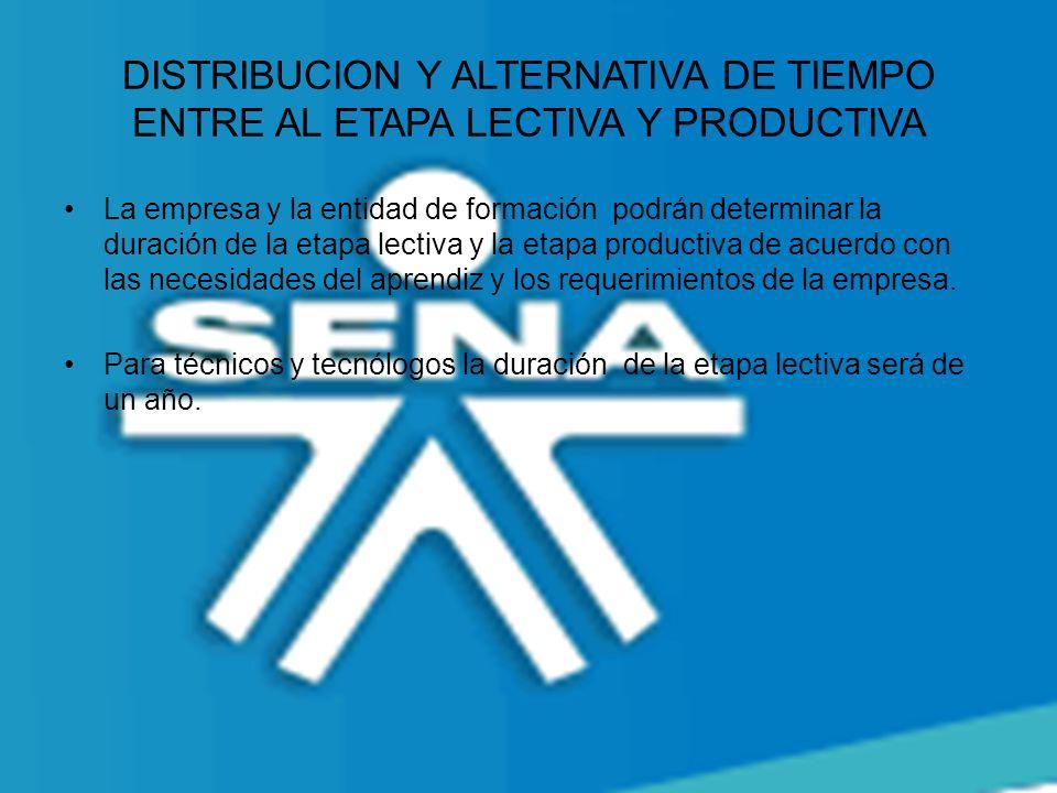 DISTRIBUCION Y ALTERNATIVA DE TIEMPO ENTRE AL ETAPA LECTIVA Y PRODUCTIVA La empresa y la entidad de formación podrán determinar la duración de la etap