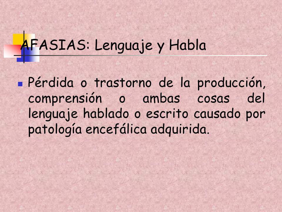 AFASIAS: Lenguaje y Habla Pérdida o trastorno de la producción, comprensión o ambas cosas del lenguaje hablado o escrito causado por patología encefál