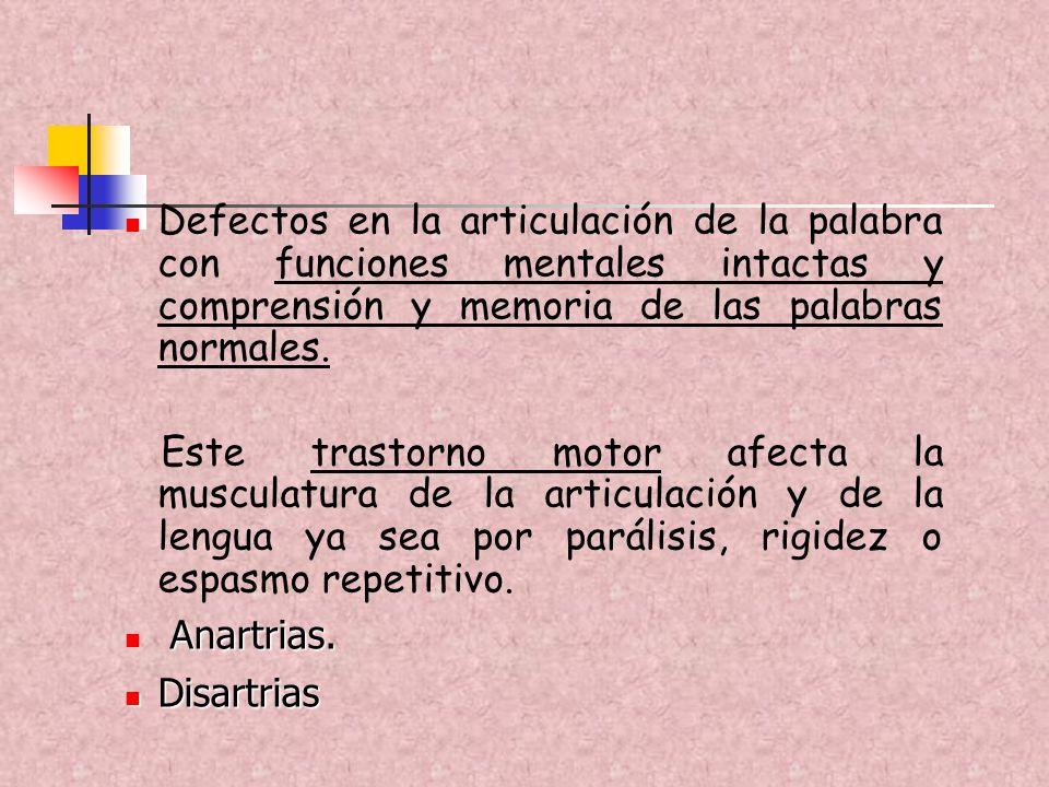 Defectos en la articulación de la palabra con funciones mentales intactas y comprensión y memoria de las palabras normales. Este trastorno motor afect