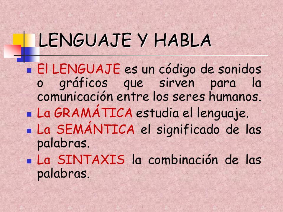 LENGUAJE Y HABLA El LENGUAJE es un código de sonidos o gráficos que sirven para la comunicación entre los seres humanos. La GRAMÁTICA estudia el lengu