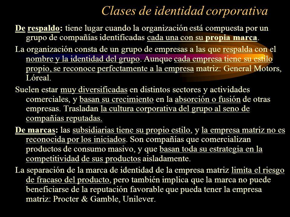 Clases de identidad corporativa De respaldo: tiene lugar cuando la organización está compuesta por un grupo de compañías identificadas cada una con su
