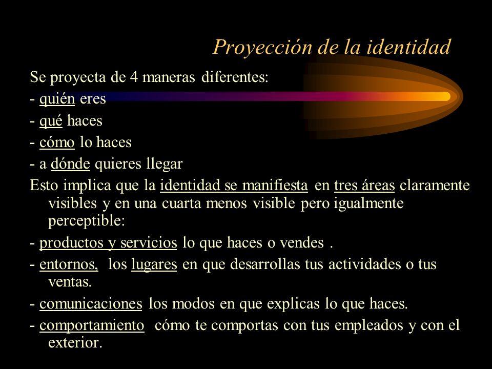 Proyección de la identidad Se proyecta de 4 maneras diferentes: - quién eres - qué haces - cómo lo haces - a dónde quieres llegar Esto implica que la