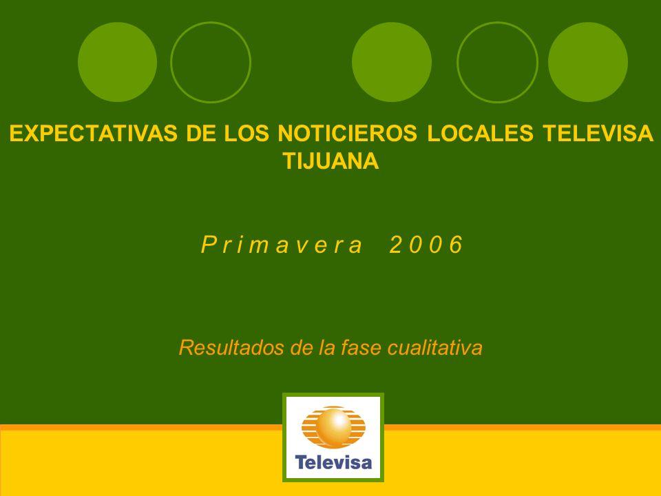 EXPECTATIVAS DE LOS NOTICIEROS LOCALES TELEVISA TIJUANA P r i m a v e r a 2 0 0 6 Resultados de la fase cualitativa