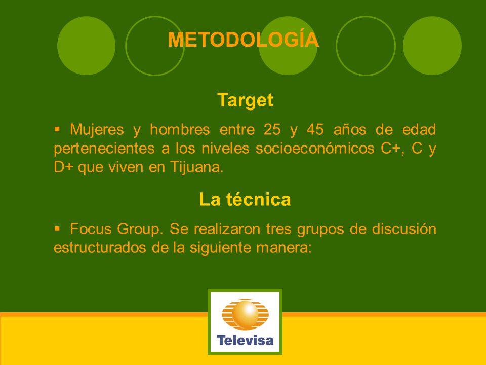 Target Mujeres y hombres entre 25 y 45 años de edad pertenecientes a los niveles socioeconómicos C+, C y D+ que viven en Tijuana. La técnica Focus Gro