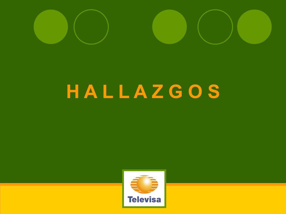 H A L L A Z G O S