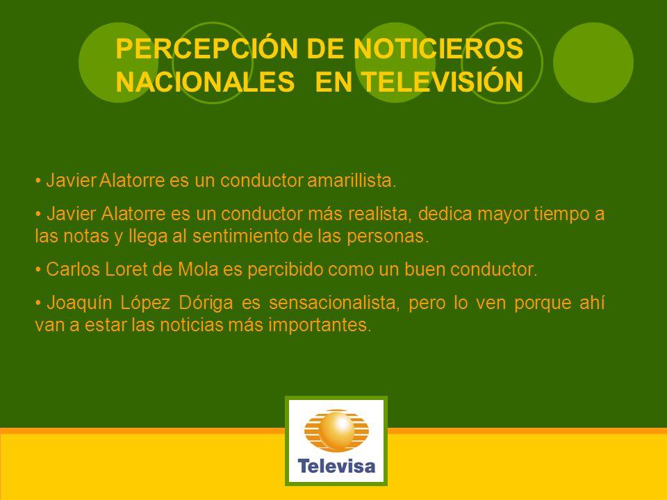 PERCEPCIÓN DE NOTICIEROS NACIONALES EN TELEVISIÓN Javier Alatorre es un conductor amarillista. Javier Alatorre es un conductor más realista, dedica ma