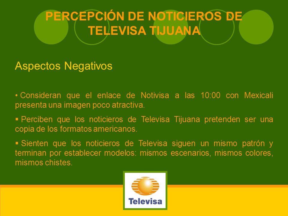PERCEPCIÓN DE NOTICIEROS DE TELEVISA TIJUANA Aspectos Negativos Consideran que el enlace de Notivisa a las 10:00 con Mexicali presenta una imagen poco