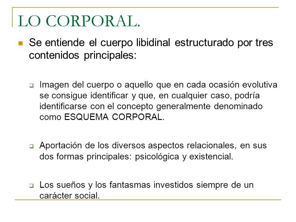 LO CORPORAL. Se entiende el cuerpo libidinal estructurado por tres contenidos principales: Imagen del cuerpo o aquello que en cada ocasión evolutiva s