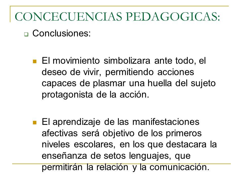 CONCECUENCIAS PEDAGOGICAS: Conclusiones: El movimiento simbolizara ante todo, el deseo de vivir, permitiendo acciones capaces de plasmar una huella de