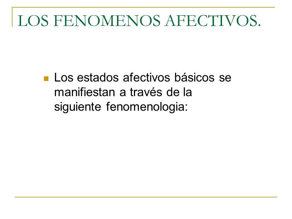 LOS FENOMENOS AFECTIVOS. Los estados afectivos básicos se manifiestan a través de la siguiente fenomenologia:
