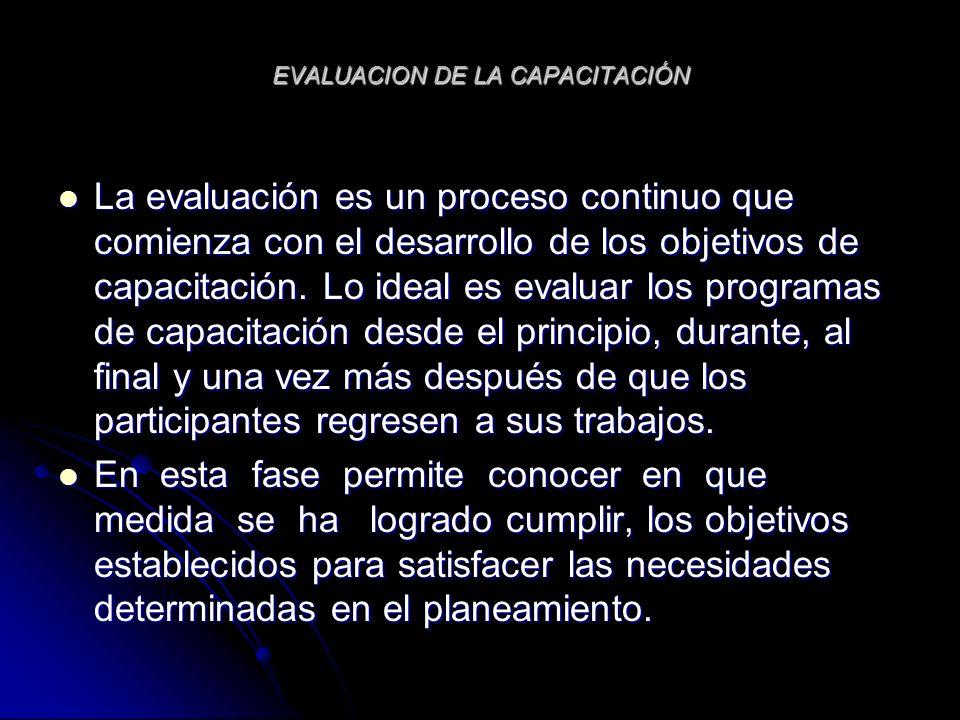 EVALUACION DE LA CAPACITACIÓN La evaluación es un proceso continuo que comienza con el desarrollo de los objetivos de capacitación. Lo ideal es evalua