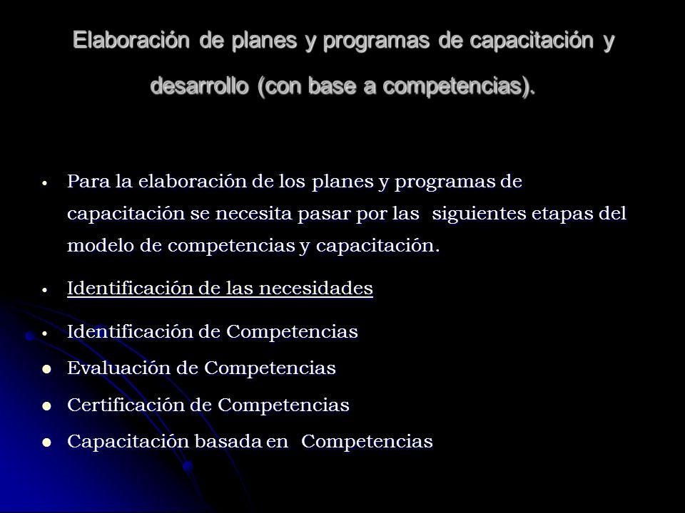 Elaboración de planes y programas de capacitación y desarrollo (con base a competencias). Para la elaboración de los planes y programas de capacitació
