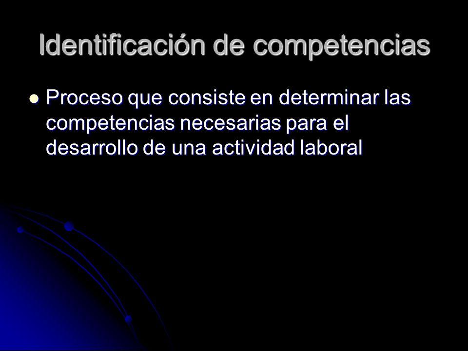 Identificación de competencias Proceso que consiste en determinar las competencias necesarias para el desarrollo de una actividad laboral Proceso que