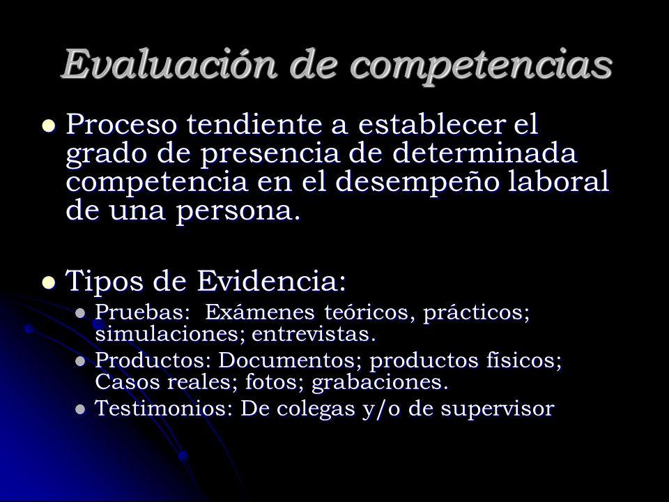 Evaluación de competencias Proceso tendiente a establecer el grado de presencia de determinada competencia en el desempeño laboral de una persona. Pro