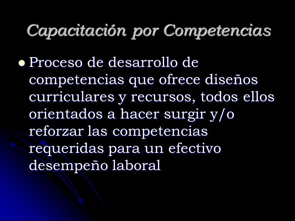 Capacitación por Competencias Proceso de desarrollo de competencias que ofrece diseños curriculares y recursos, todos ellos orientados a hacer surgir
