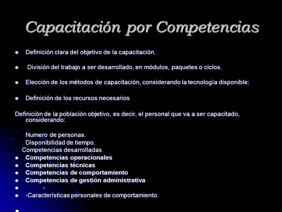 Capacitación por Competencias Definición clara del objetivo de la capacitación. Definición clara del objetivo de la capacitación. División del trabajo