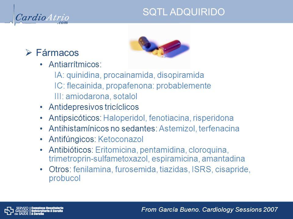 SQTL ADQUIRIDO Fármacos Antiarrítmicos: IA: quinidina, procainamida, disopiramida IC: flecainida, propafenona: probablemente III: amiodarona, sotalol