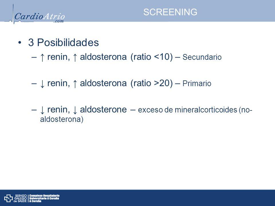 SCREENING 3 Posibilidades – renin, aldosterona (ratio <10) – Secundario – renin, aldosterona (ratio >20) – Primario – renin, aldosterone – exceso de m