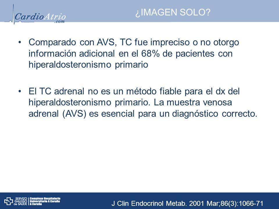 ¿IMAGEN SOLO? Comparado con AVS, TC fue impreciso o no otorgo información adicional en el 68% de pacientes con hiperaldosteronismo primario El TC adre