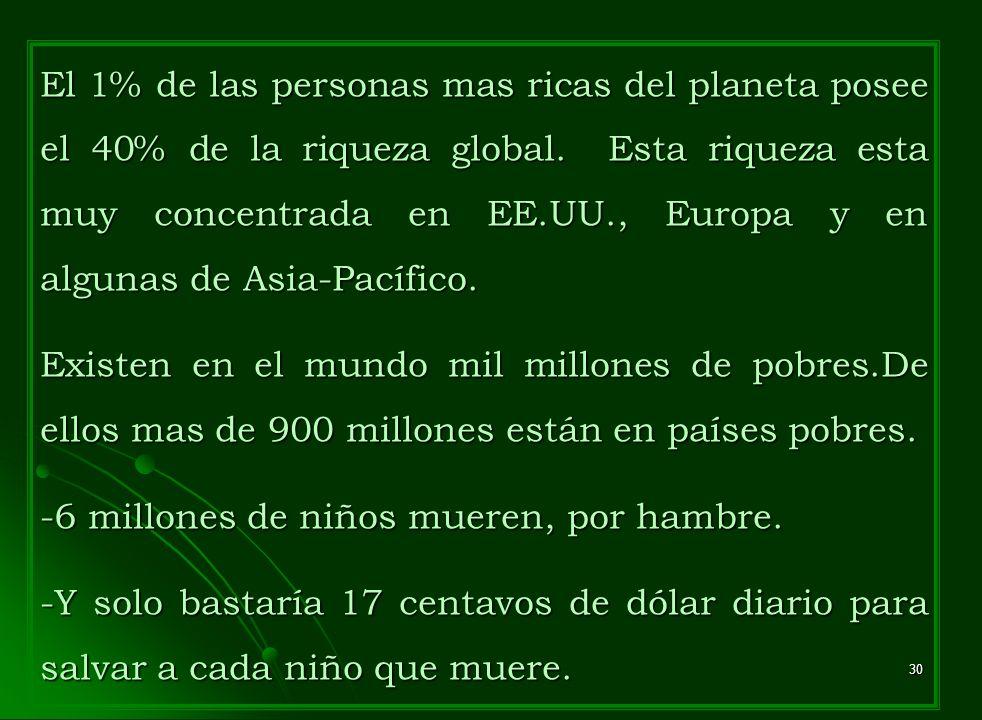 30 El 1% de las personas mas ricas del planeta posee el 40% de la riqueza global. Esta riqueza esta muy concentrada en EE.UU., Europa y en algunas de