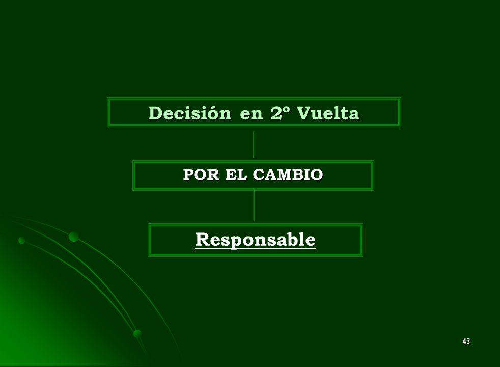 43 Decisión en 2º Vuelta POR EL CAMBIO Responsable