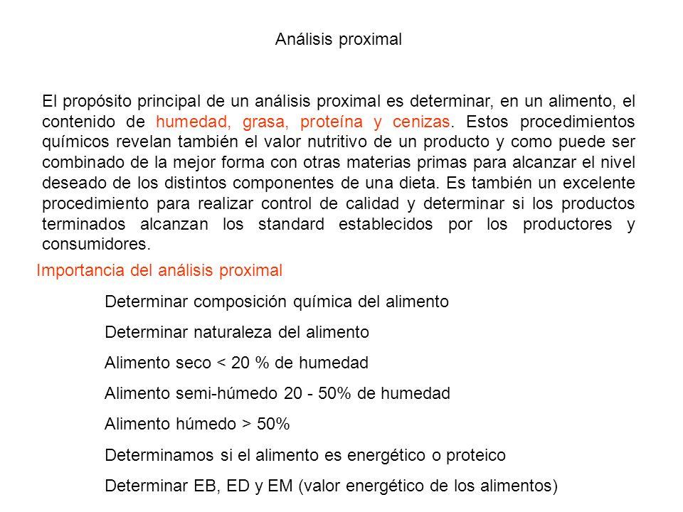 Análisis proximal El propósito principal de un análisis proximal es determinar, en un alimento, el contenido de humedad, grasa, proteína y cenizas. Es