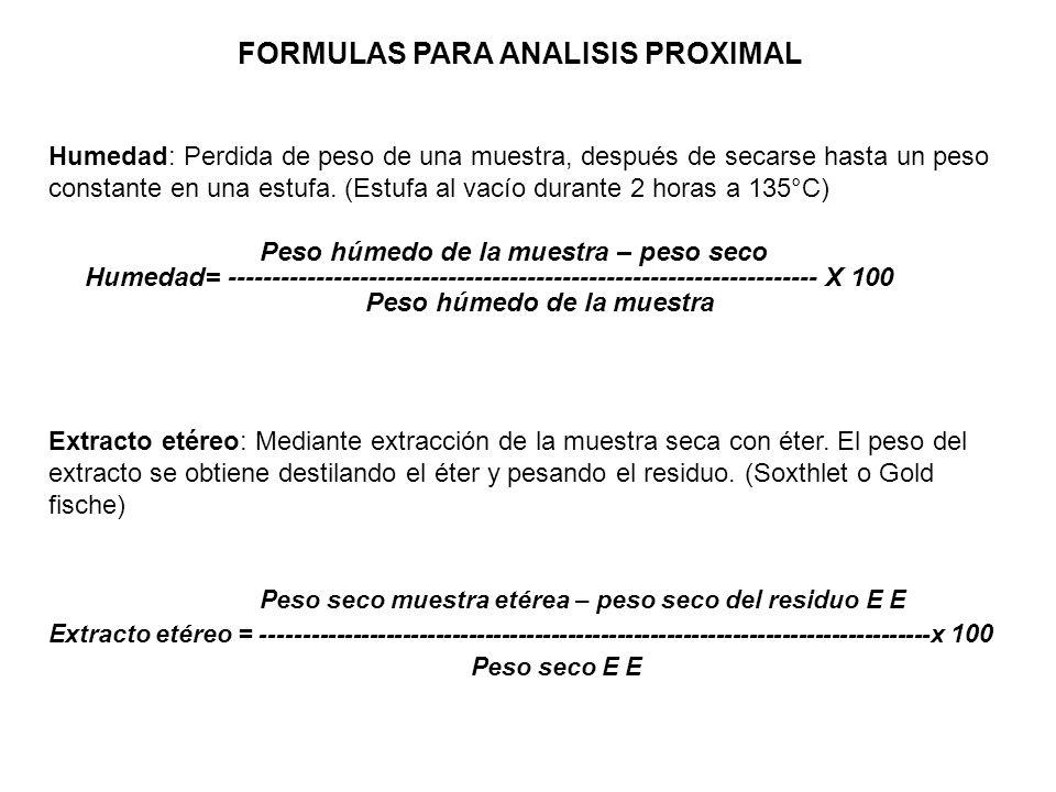 FORMULAS PARA ANALISIS PROXIMAL Humedad: Perdida de peso de una muestra, después de secarse hasta un peso constante en una estufa. (Estufa al vacío du
