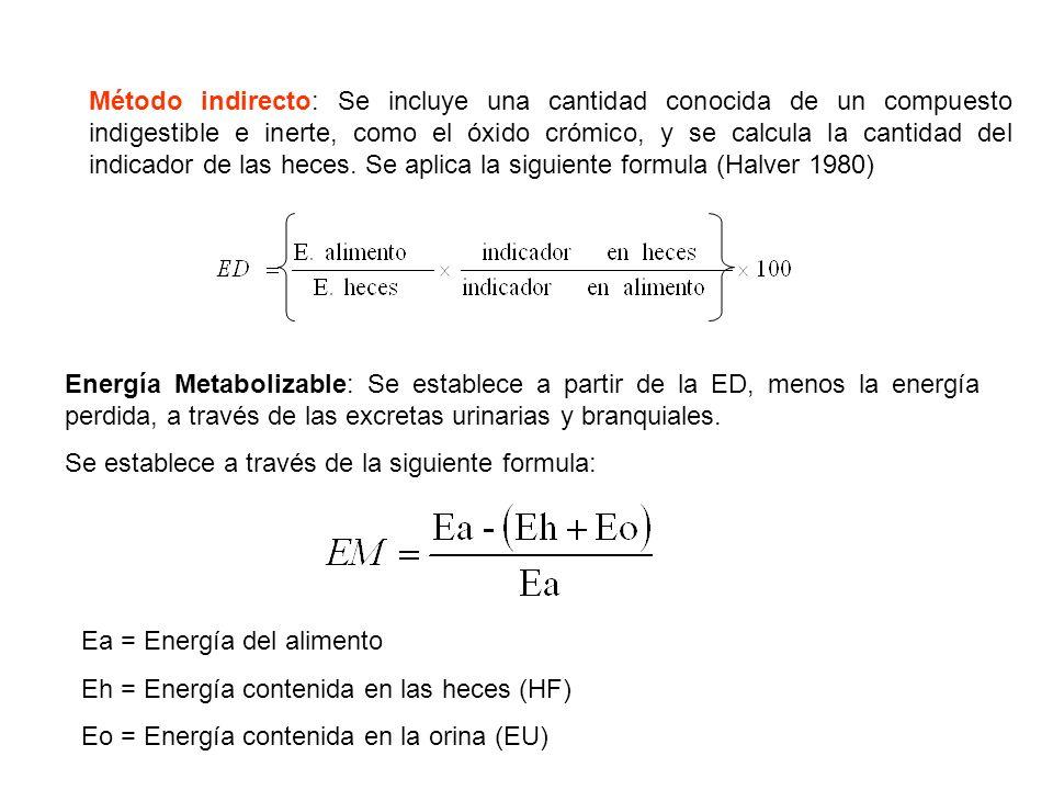 Método indirecto: Se incluye una cantidad conocida de un compuesto indigestible e inerte, como el óxido crómico, y se calcula la cantidad del indicado