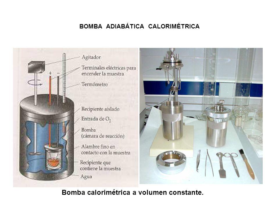BOMBA ADIABÁTICA CALORIMÉTRICA Bomba calorimétrica a volumen constante.