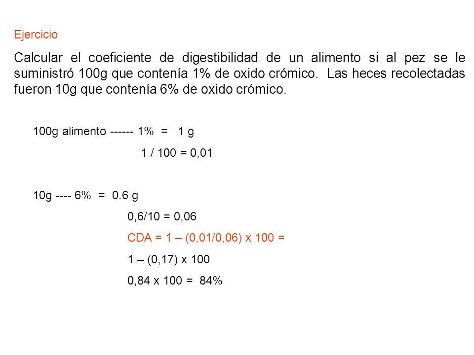 Ejercicio Calcular el coeficiente de digestibilidad de un alimento si al pez se le suministró 100g que contenía 1% de oxido crómico. Las heces recolec