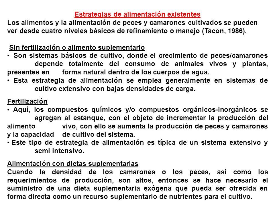 Estrategias de alimentación existentes Los alimentos y la alimentación de peces y camarones cultivados se pueden ver desde cuatro niveles básicos de r