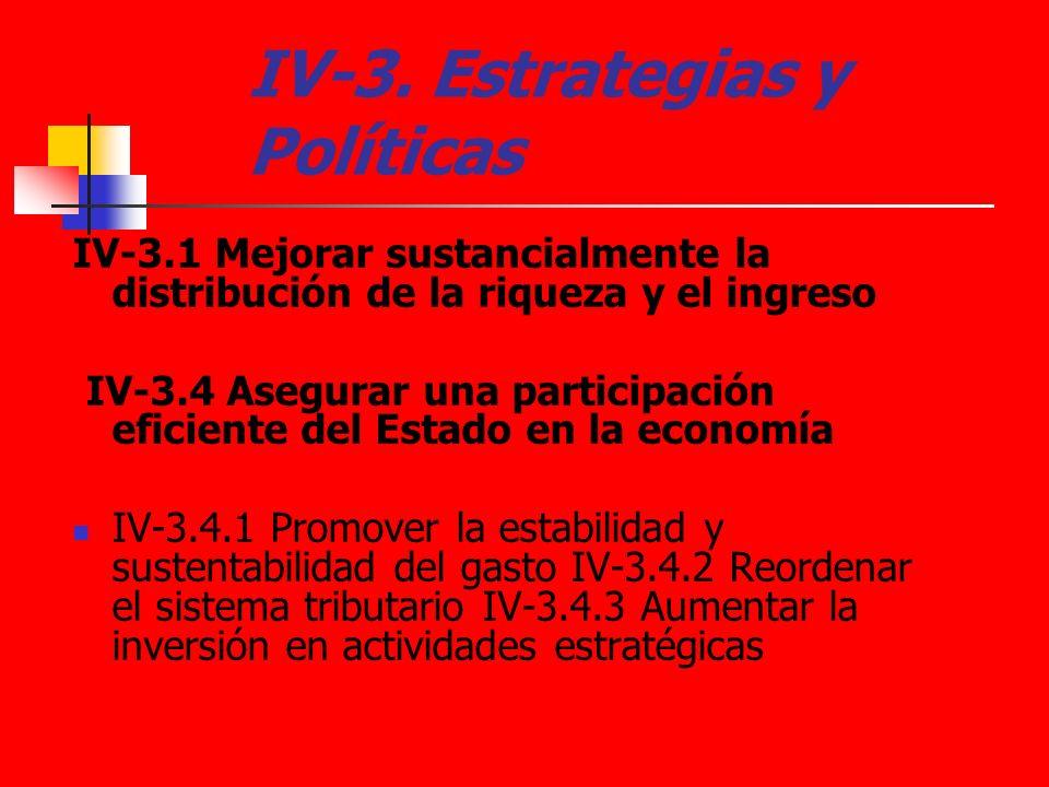 IV-3. Estrategias y Políticas IV-3.1 Mejorar sustancialmente la distribución de la riqueza y el ingreso IV-3.4 Asegurar una participación eficiente de