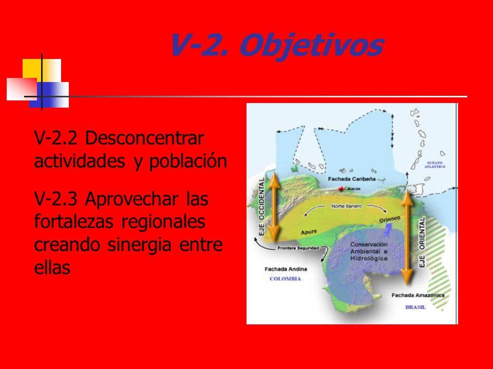 V-2. Objetivos V-2.2 Desconcentrar actividades y población V-2.3 Aprovechar las fortalezas regionales creando sinergia entre ellas