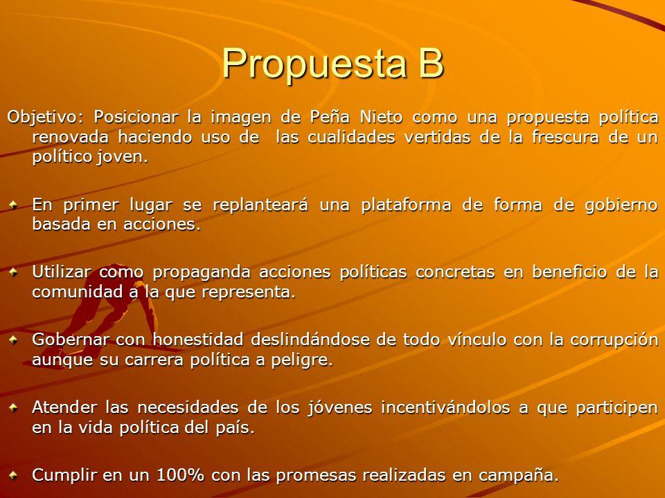 Propuesta B Objetivo: Posicionar la imagen de Peña Nieto como una propuesta política renovada haciendo uso de las cualidades vertidas de la frescura de un político joven.