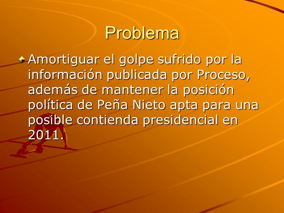 Problema Amortiguar el golpe sufrido por la información publicada por Proceso, además de mantener la posición política de Peña Nieto apta para una posible contienda presidencial en 2011.