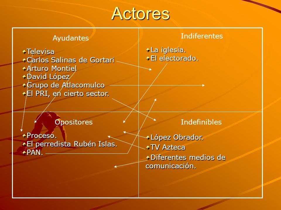 Actores Ayudantes Indefinibles Indiferentes Opositores Televisa Carlos Salinas de Gortari Arturo Montiel David López Grupo de Atlacomulco El PRI, en cierto sector.