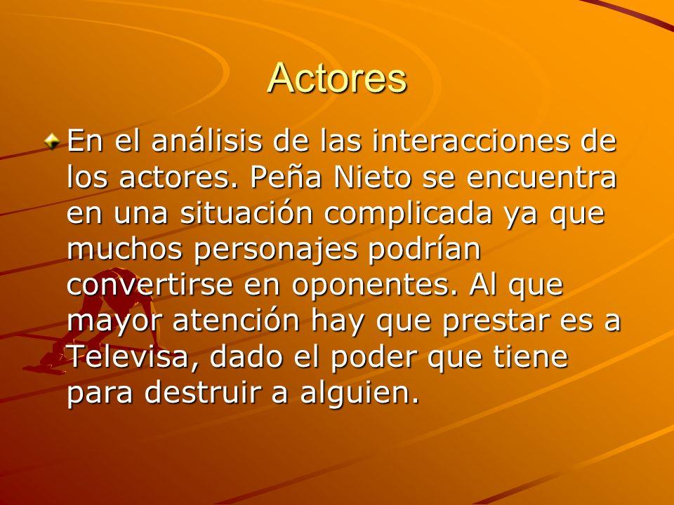 Actores En el análisis de las interacciones de los actores.