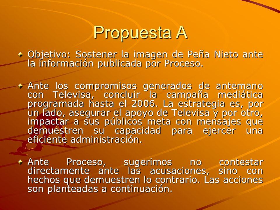 Propuesta A Objetivo: Sostener la imagen de Peña Nieto ante la información publicada por Proceso.